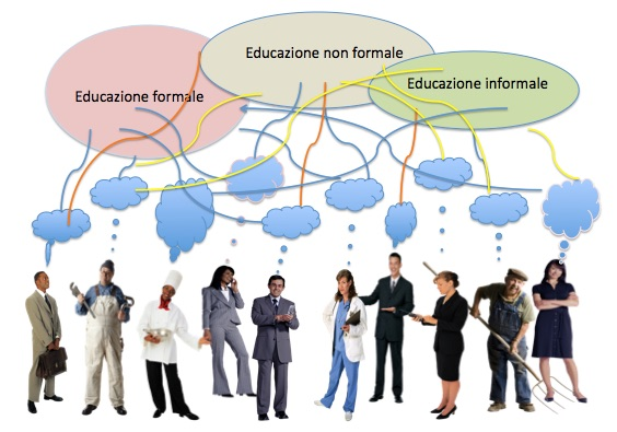 Educazione 2