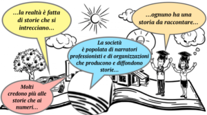 storytelling3